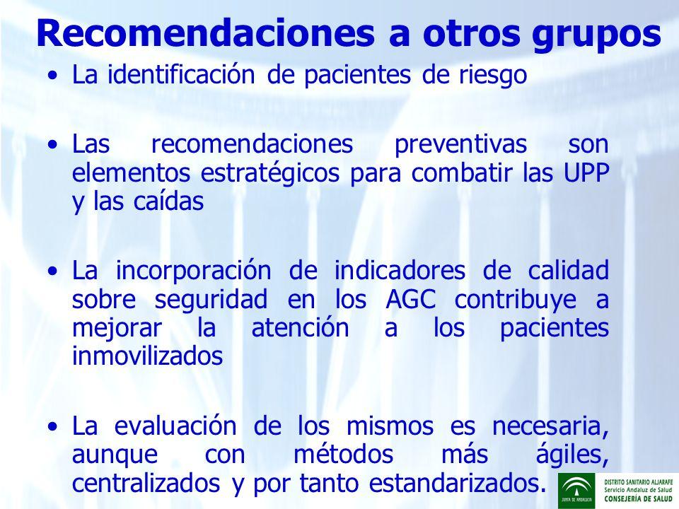 Recomendaciones a otros grupos La identificación de pacientes de riesgo Las recomendaciones preventivas son elementos estratégicos para combatir las U
