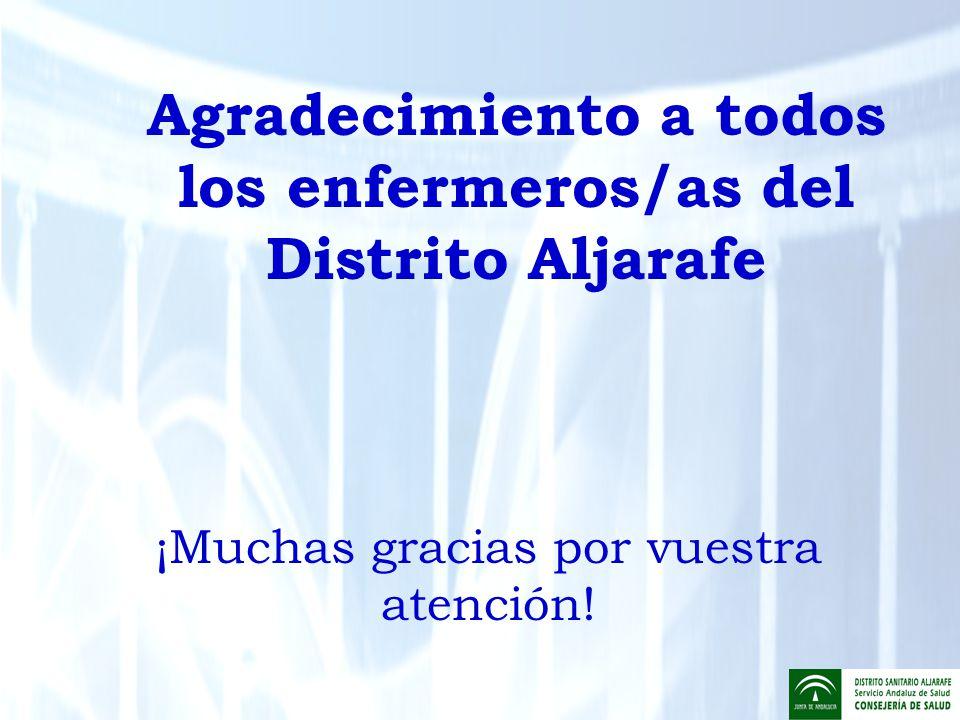 Agradecimiento a todos los enfermeros/as del Distrito Aljarafe ¡Muchas gracias por vuestra atención!