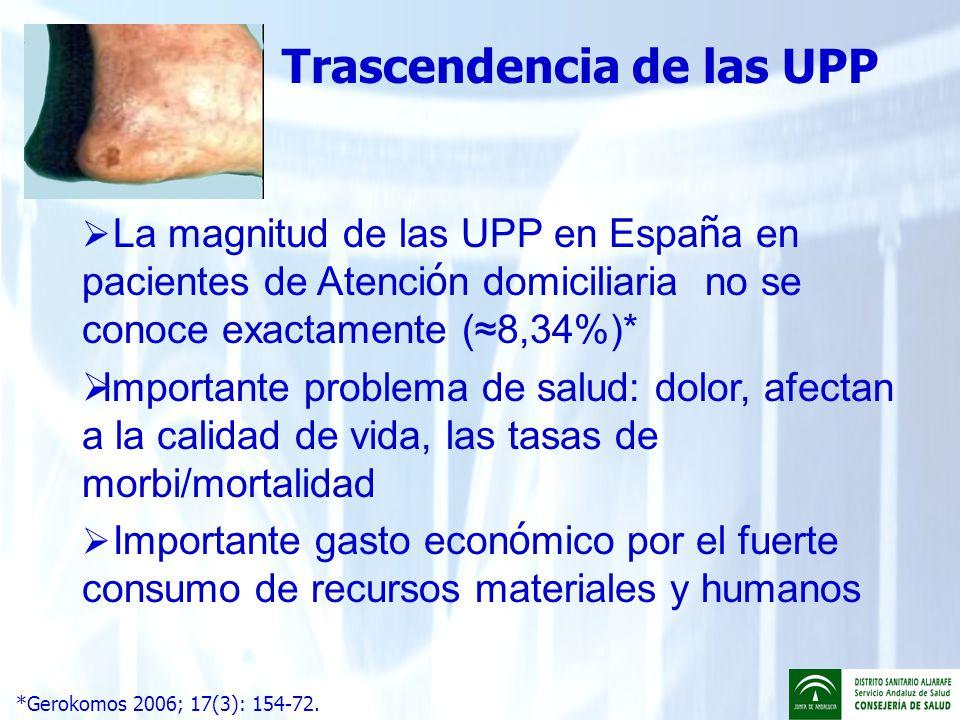 La magnitud de las UPP en Espa ñ a en pacientes de Atenci ó n domiciliaria no se conoce exactamente (8,34%)* Importante problema de salud: dolor, afec