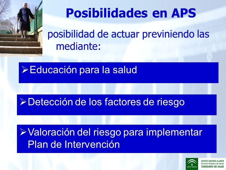posibilidad de actuar previniendo las mediante: Posibilidades en APS Educación para la salud Detección de los factores de riesgo Valoración del riesgo