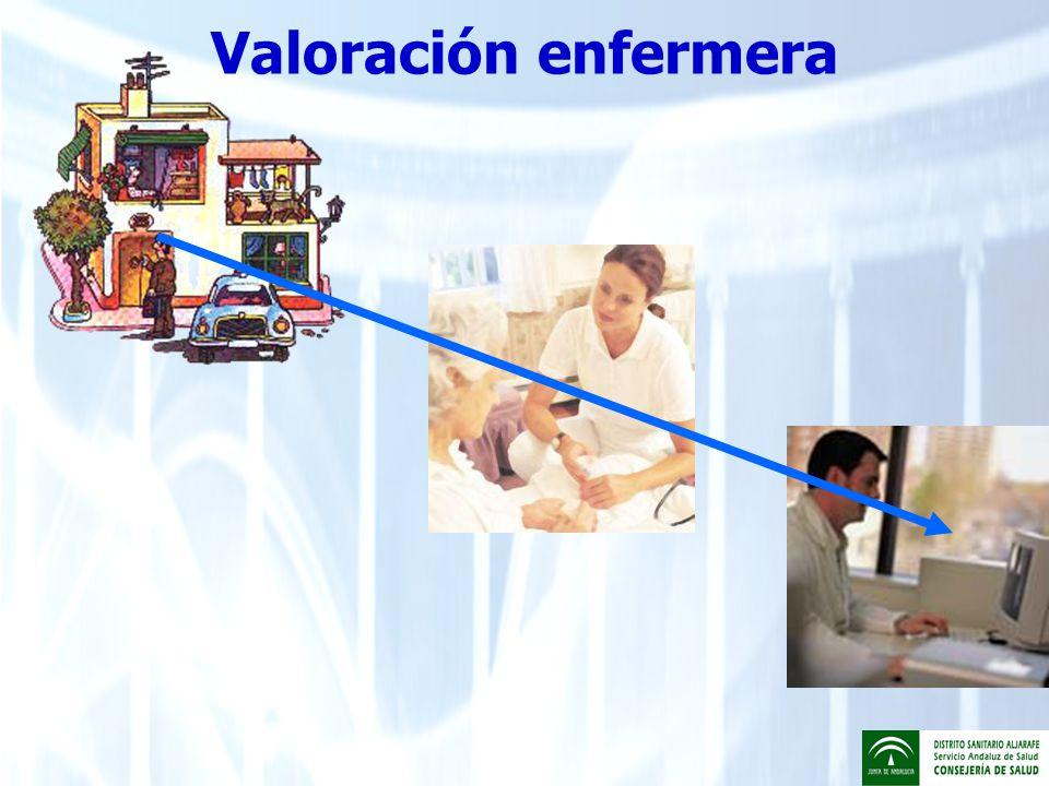 Valoración enfermera