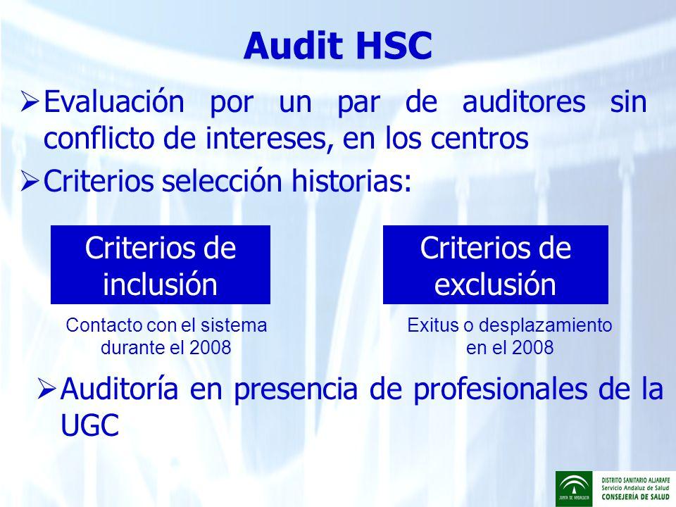 Audit HSC Evaluación por un par de auditores sin conflicto de intereses, en los centros Criterios selección historias: Criterios de inclusión Criterio