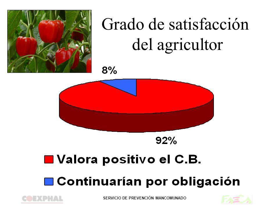 SERVICIO DE PREVENCIÓN MANCOMUNADO Grado de satisfacción del agricultor