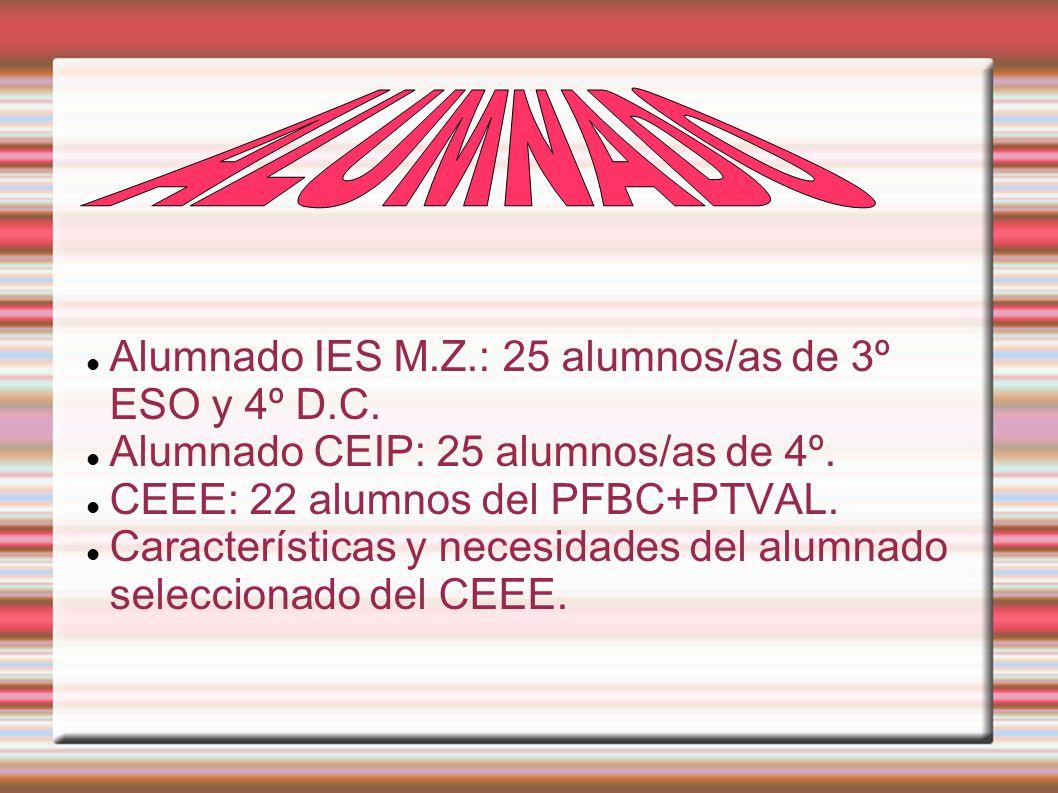 Alumnado IES M.Z.: 25 alumnos/as de 3º ESO y 4º D.C. Alumnado CEIP: 25 alumnos/as de 4º. CEEE: 22 alumnos del PFBC+PTVAL. Características y necesidade