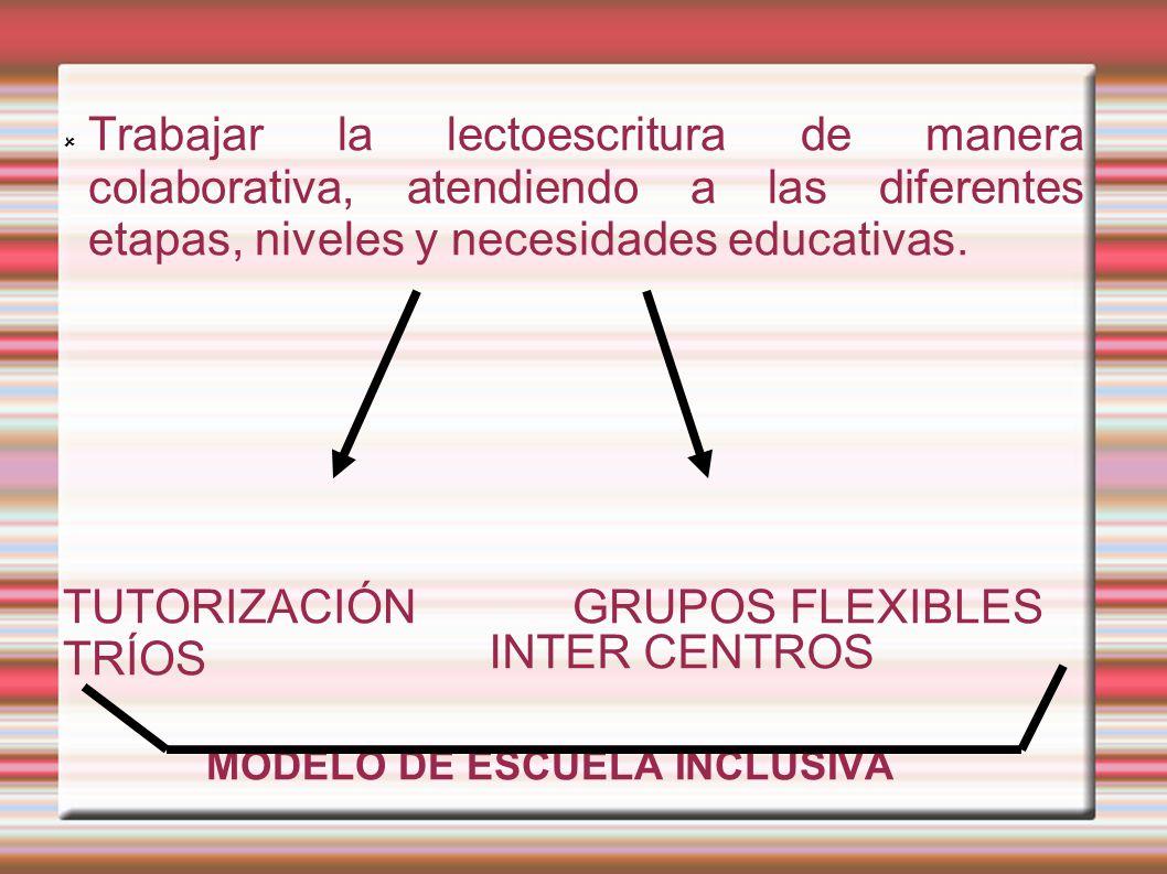 Trabajar la lectoescritura de manera colaborativa, atendiendo a las diferentes etapas, niveles y necesidades educativas. TUTORIZACIÓN GRUPOS FLEXIBLES