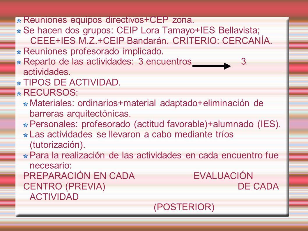 Reuniones equipos directivos+CEP zona. Se hacen dos grupos: CEIP Lora Tamayo+IES Bellavista; CEEE+IES M.Z.+CEIP Bandarán. CRITERIO: CERCANÍA. Reunione