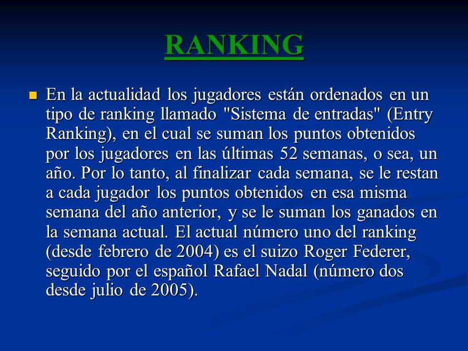 RANKING En la actualidad los jugadores están ordenados en un tipo de ranking llamado Sistema de entradas (Entry Ranking), en el cual se suman los puntos obtenidos por los jugadores en las últimas 52 semanas, o sea, un año.