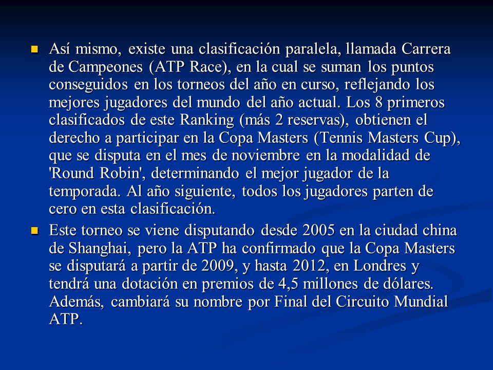 Así mismo, existe una clasificación paralela, llamada Carrera de Campeones (ATP Race), en la cual se suman los puntos conseguidos en los torneos del año en curso, reflejando los mejores jugadores del mundo del año actual.