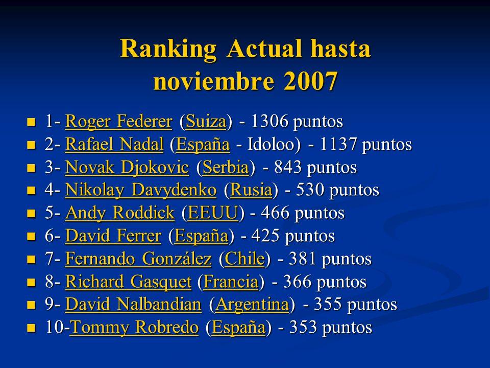 Ranking Actual hasta noviembre 2007 1- Roger Federer (Suiza) - 1306 puntos 1- Roger Federer (Suiza) - 1306 puntosRoger FedererSuizaRoger FedererSuiza 2- Rafael Nadal (España - Idoloo) - 1137 puntos 2- Rafael Nadal (España - Idoloo) - 1137 puntosRafael NadalEspañaRafael NadalEspaña 3- Novak Djokovic (Serbia) - 843 puntos 3- Novak Djokovic (Serbia) - 843 puntosNovak DjokovicSerbiaNovak DjokovicSerbia 4- Nikolay Davydenko (Rusia) - 530 puntos 4- Nikolay Davydenko (Rusia) - 530 puntosNikolay DavydenkoRusiaNikolay DavydenkoRusia 5- Andy Roddick (EEUU) - 466 puntos 5- Andy Roddick (EEUU) - 466 puntosAndy RoddickEEUUAndy RoddickEEUU 6- David Ferrer (España) - 425 puntos 6- David Ferrer (España) - 425 puntosDavid FerrerEspañaDavid FerrerEspaña 7- Fernando González (Chile) - 381 puntos 7- Fernando González (Chile) - 381 puntosFernando GonzálezChileFernando GonzálezChile 8- Richard Gasquet (Francia) - 366 puntos 8- Richard Gasquet (Francia) - 366 puntosRichard GasquetFranciaRichard GasquetFrancia 9- David Nalbandian (Argentina) - 355 puntos 9- David Nalbandian (Argentina) - 355 puntosDavid NalbandianArgentinaDavid NalbandianArgentina 10-Tommy Robredo (España) - 353 puntos 10-Tommy Robredo (España) - 353 puntosTommy RobredoEspañaTommy RobredoEspaña