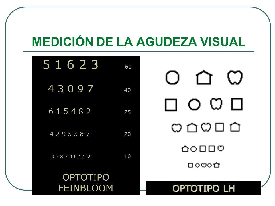 MEDICIÓN DE LA AGUDEZA VISUAL 5 1 6 2 3 60 4 3 0 9 7 40 6 1 5 4 8 2 25 4 2 9 5 3 8 7 20 9 3 8 7 4 6 1 5 2 10 OPTOTIPO FEINBLOOM OPTOTIPO LH