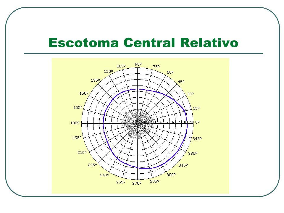 Escotoma Central Relativo