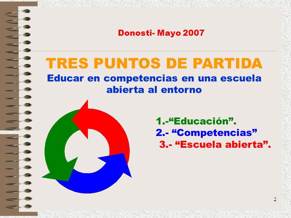 3 1.- Educación.¿Qué significa educar hoy en día?.