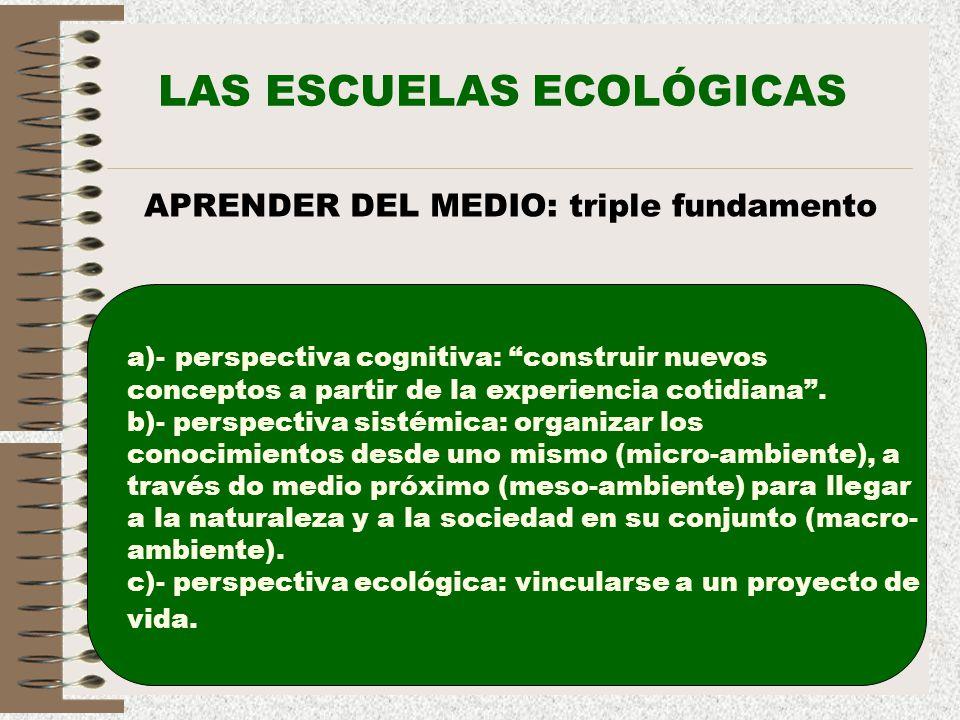 23 LAS ESCUELAS ECOLÓGICAS APRENDER DEL MEDIO: triple fundamento a)- perspectiva cognitiva: construir nuevos conceptos a partir de la experiencia coti