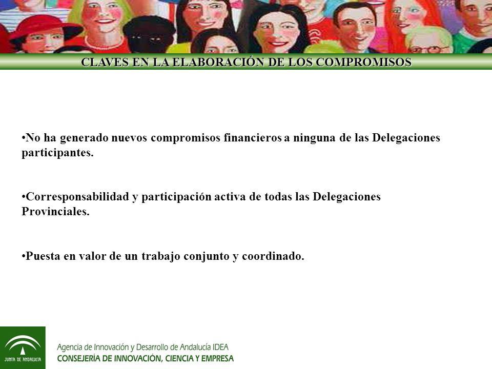 CLAVES EN LA ELABORACIÓN DE LOS COMPROMISOS No ha generado nuevos compromisos financieros a ninguna de las Delegaciones participantes.
