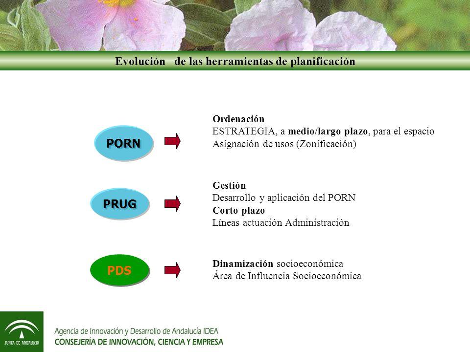Metodología PDS Metodología PDS Planificación sectorial junto a las Delegaciones Provinciales de la Junta de Andalucía en cada provincia para cada P.N.
