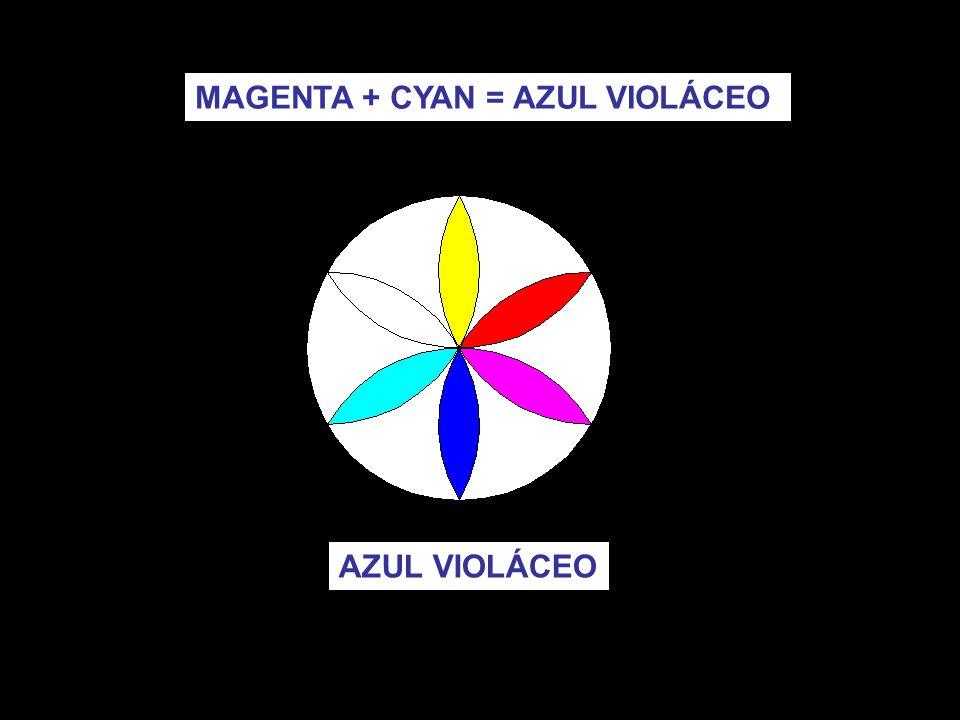 MAGENTA + CYAN = AZUL VIOLÁCEO AZUL VIOLÁCEO