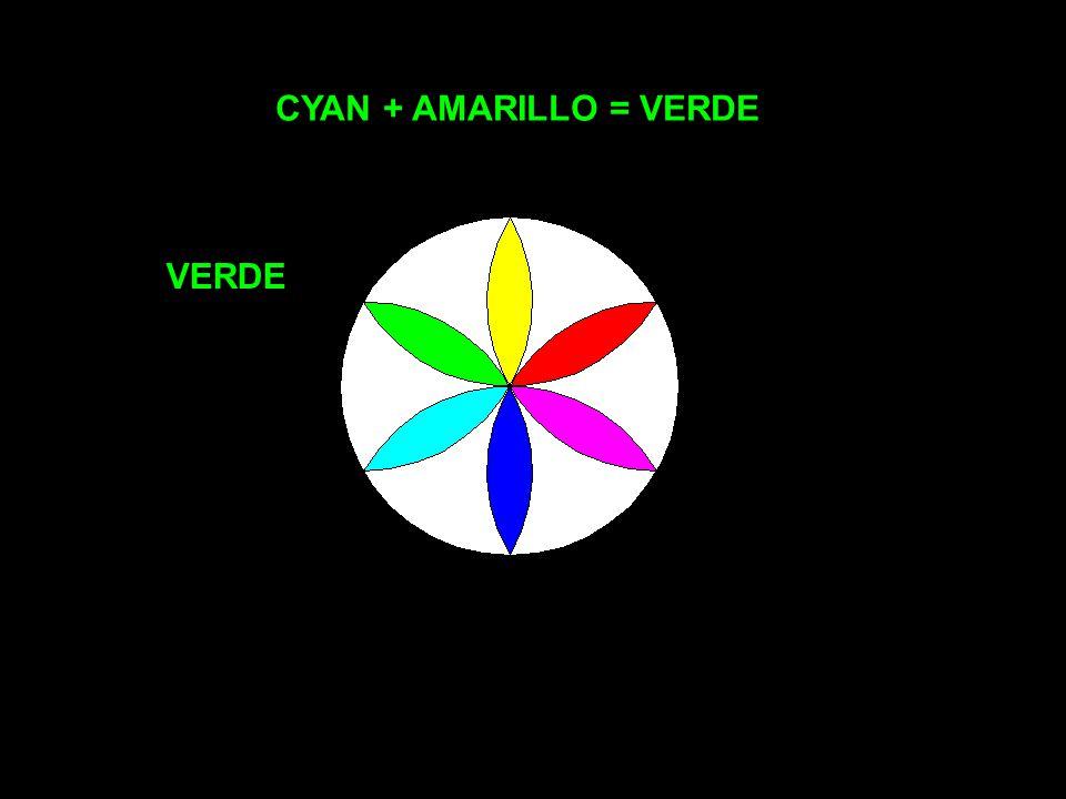 CYAN + AMARILLO = VERDE VERDE