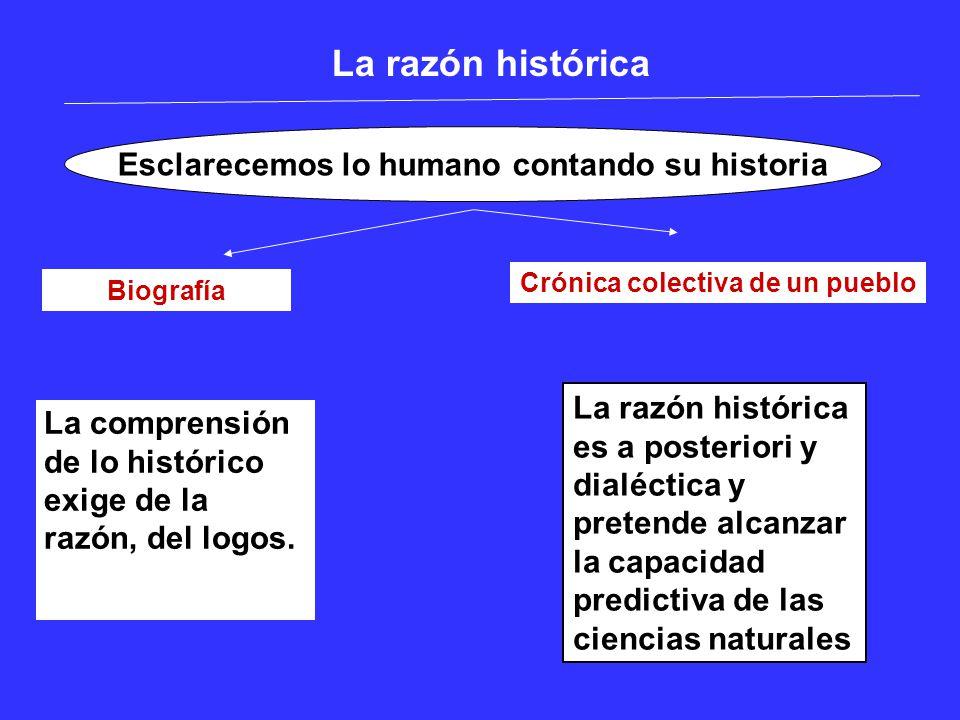 La razón histórica Esclarecemos lo humano contando su historia Biografía Crónica colectiva de un pueblo La comprensión de lo histórico exige de la razón, del logos.