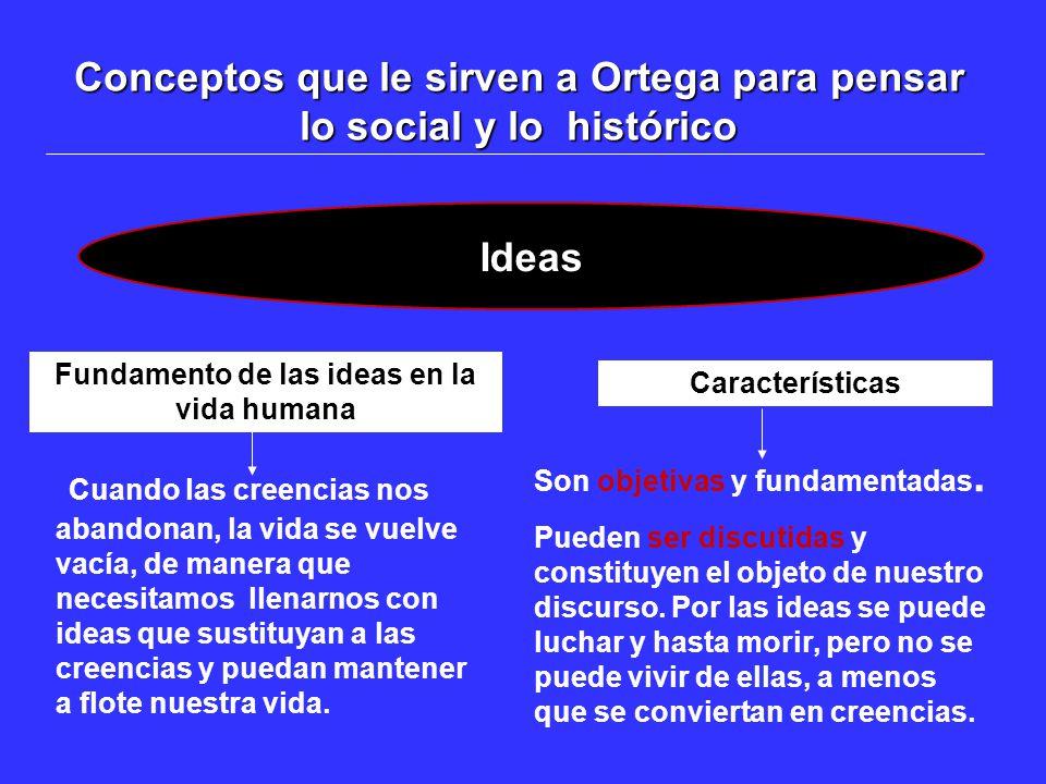 Conceptos que le sirven a Ortega para pensar lo social y lo histórico Ideas Fundamento de las ideas en la vida humana Cuando las creencias nos abandonan, la vida se vuelve vacía, de manera que necesitamos llenarnos con ideas que sustituyan a las creencias y puedan mantener a flote nuestra vida.