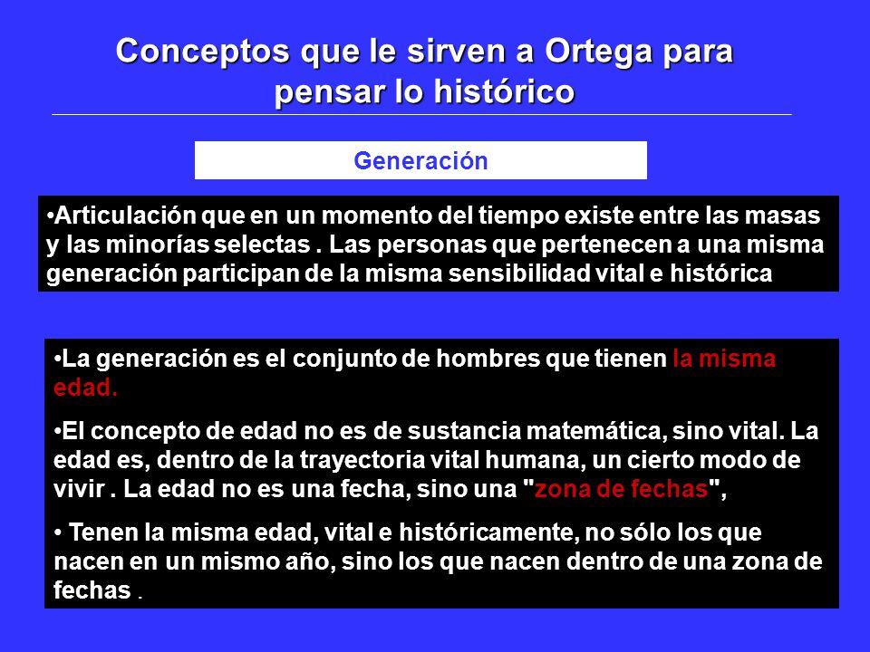 Conceptos que le sirven a Ortega para pensar lo histórico Generación Articulación que en un momento del tiempo existe entre las masas y las minorías selectas.