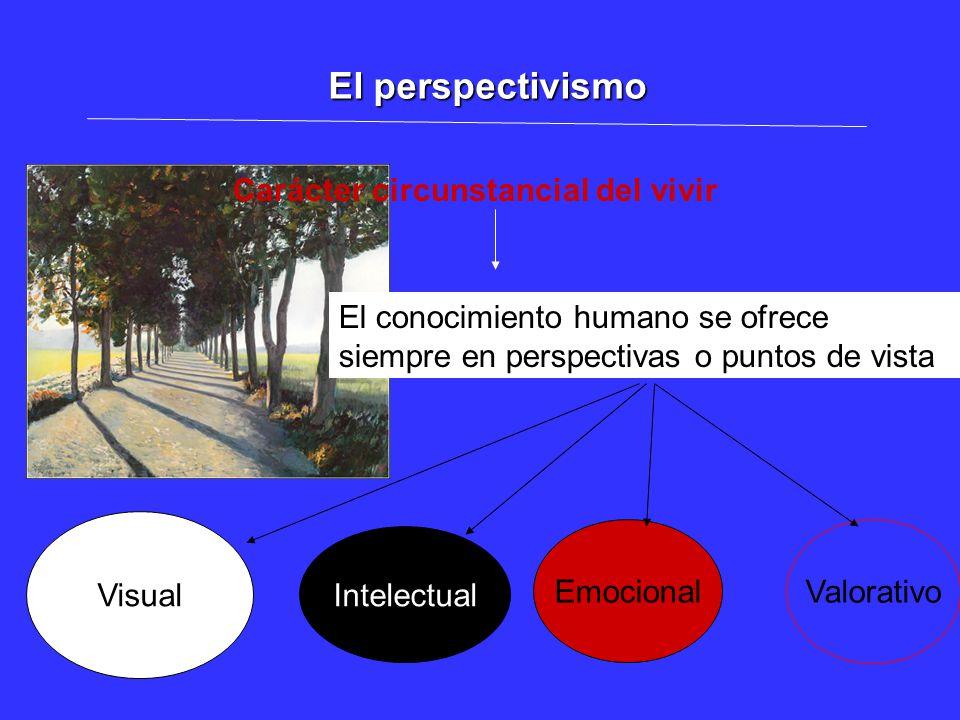 El perspectivismo Carácter circunstancial del vivir El conocimiento humano se ofrece siempre en perspectivas o puntos de vista Visual Intelectual Emocional Valorativo