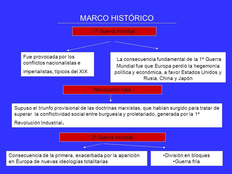 MARCO HISTÓRICO 1ª Guerra mundial Fue provocada por los conflictos nacionalistas e imperialistas, típicos del XIX La consecuencia fundamental de la 1ª