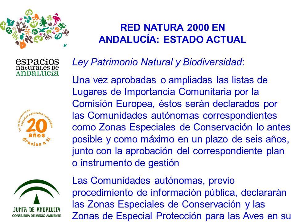 RED NATURA 2000 EN ANDALUCÍA: ESTADO ACTUAL Ley Patrimonio Natural y Biodiversidad: Una vez aprobadas o ampliadas las listas de Lugares de Importancia