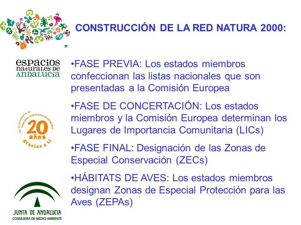 CONSTRUCCIÓN DE LA RED NATURA 2000: FASE PREVIA: Los estados miembros confeccionan las listas nacionales que son presentadas a la Comisión Europea FAS