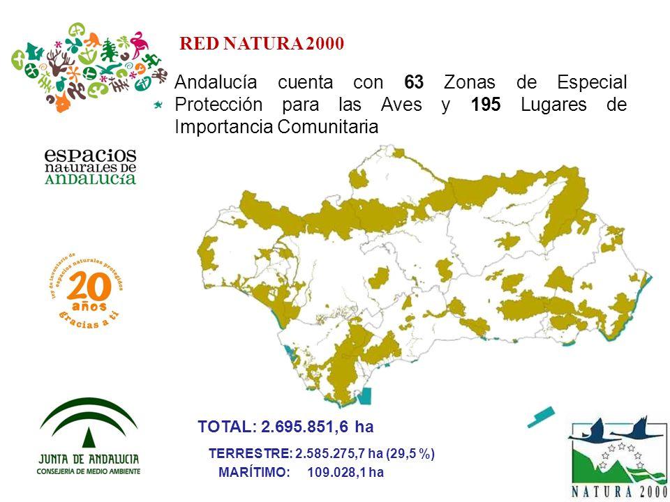 Andalucía cuenta con 63 Zonas de Especial Protección para las Aves y 195 Lugares de Importancia Comunitaria RED NATURA 2000 TOTAL: 2.695.851,6 ha TERR