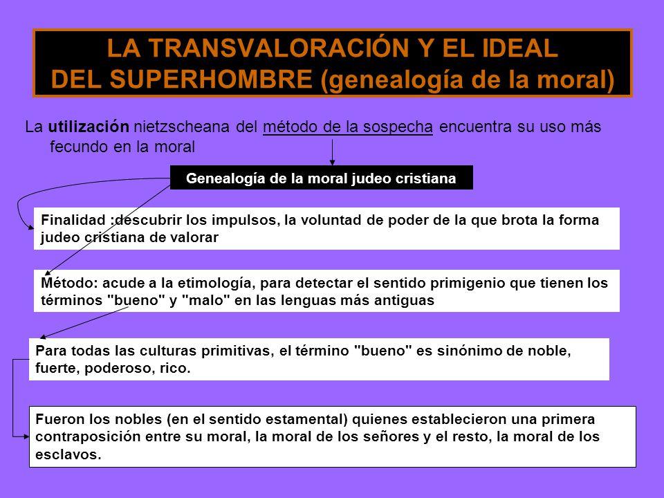 LA TRANSVALORACIÓN Y EL IDEAL DEL SUPERHOMBRE (genealogía de la moral) La utilización nietzscheana del método de la sospecha encuentra su uso más fecu