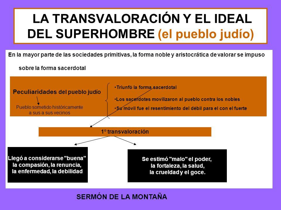 LA TRANSVALORACIÓN Y EL IDEAL DEL SUPERHOMBRE (el pueblo judío) En la mayor parte de las sociedades primitivas, la forma noble y aristocrática de valo
