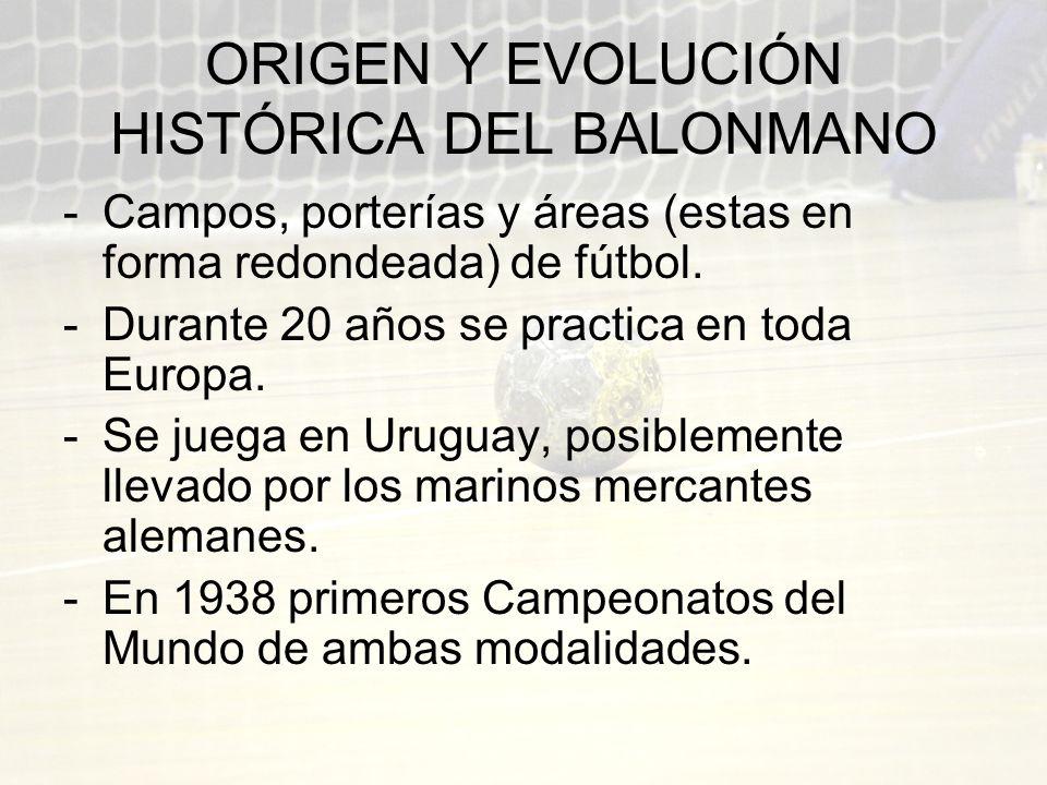 ORIGEN Y EVOLUCIÓN HISTÓRICA DEL BALONMANO -Campos, porterías y áreas (estas en forma redondeada) de fútbol. -Durante 20 años se practica en toda Euro