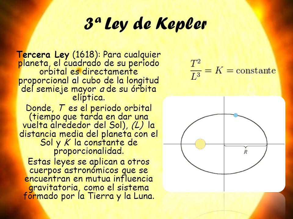 3ª Ley de Kepler Tercera Ley (1618): Para cualquier planeta, el cuadrado de su período orbital es directamente proporcional al cubo de la longitud del semieje mayor a de su órbita elíptica.