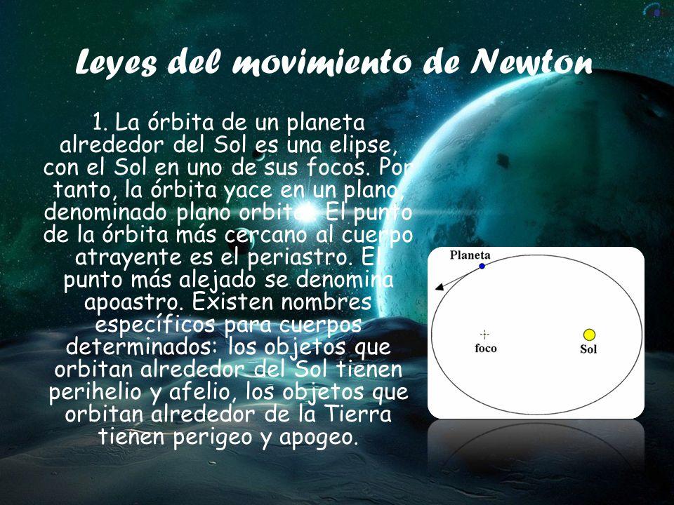 Leyes del movimiento de Newton 1.