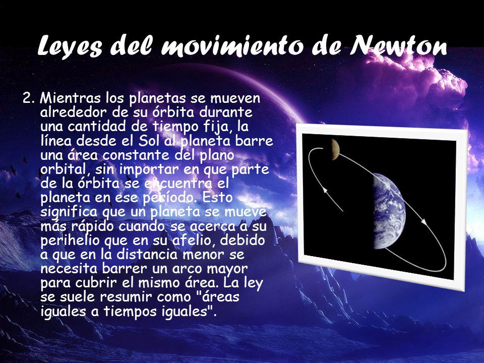 Leyes del movimiento de Newton 2.