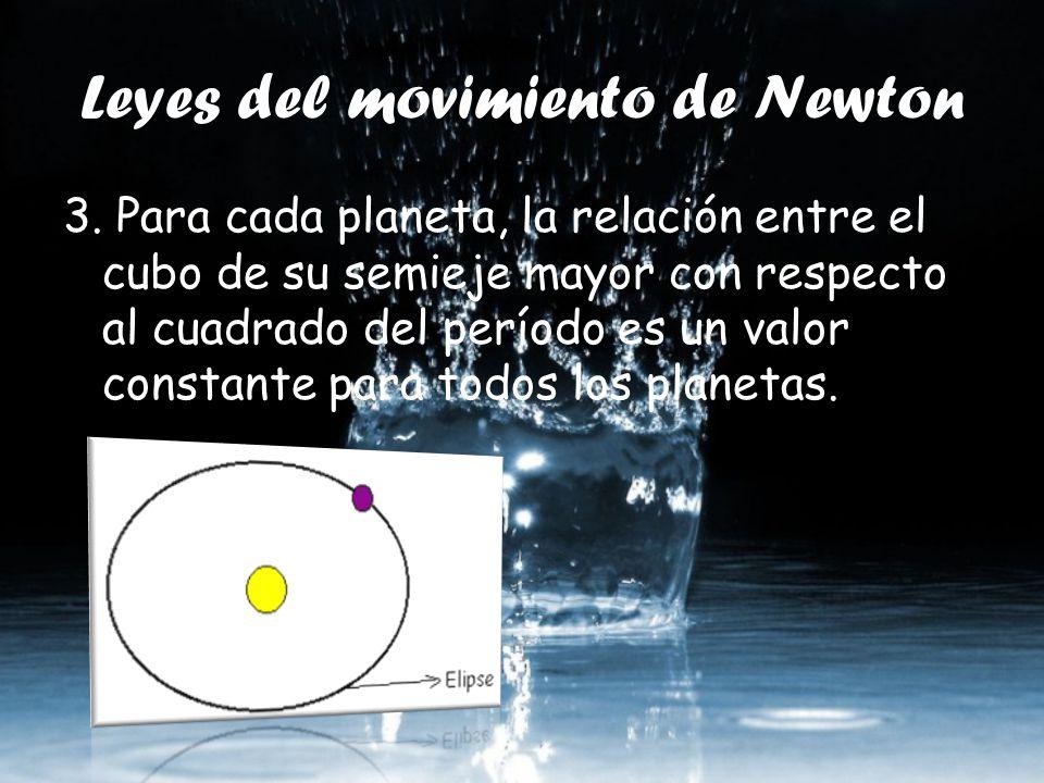 Leyes del movimiento de Newton 3.