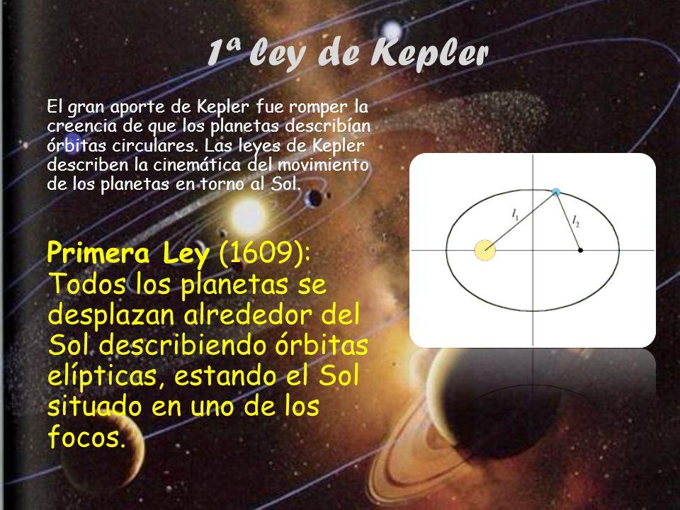 1ª ley de Kepler El gran aporte de Kepler fue romper la creencia de que los planetas describían órbitas circulares.