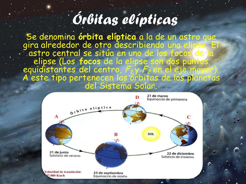 Órbitas elípticas Se denomina órbita elíptica a la de un astro que gira alrededor de otro describiendo una elipse.