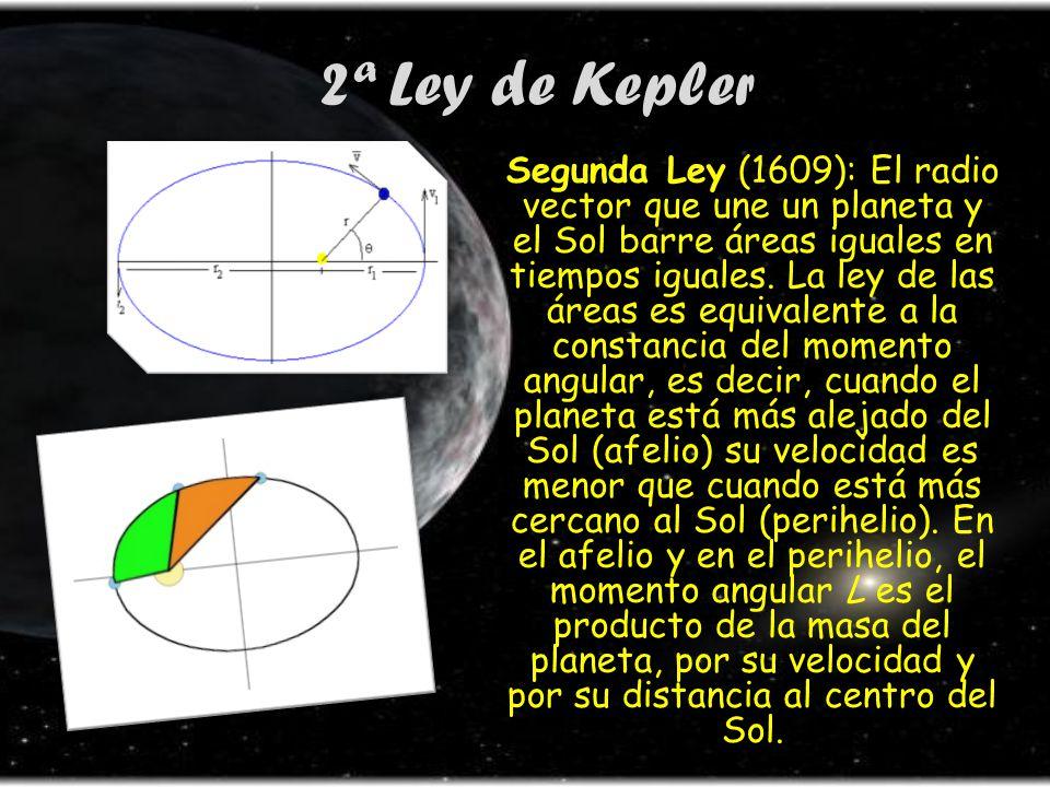 2ª Ley de Kepler Segunda Ley (1609): El radio vector que une un planeta y el Sol barre áreas iguales en tiempos iguales.