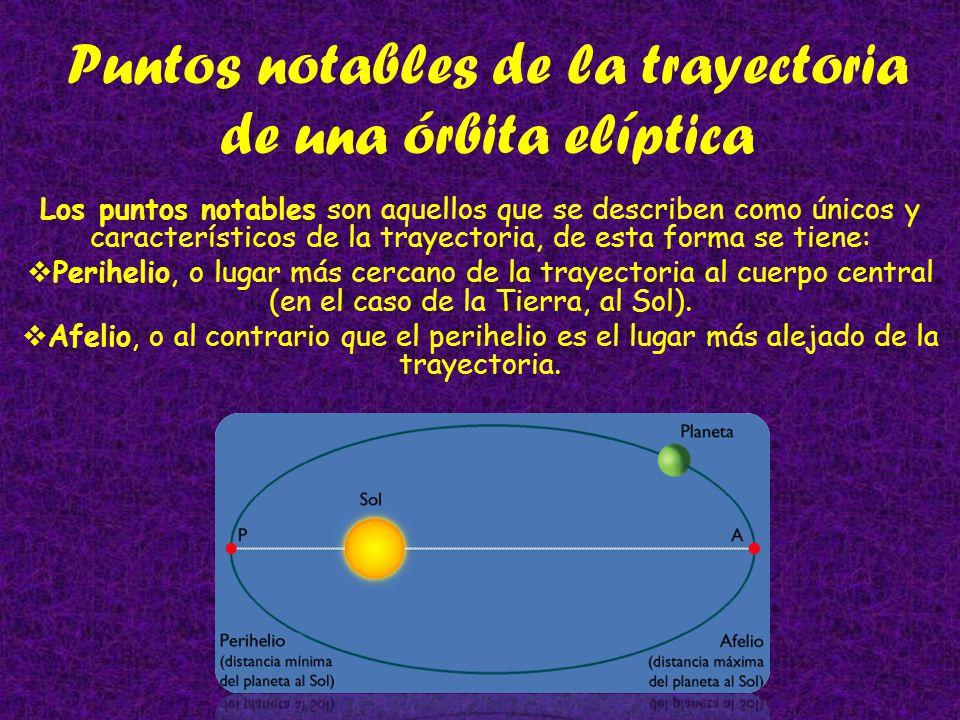 Puntos notables de la trayectoria de una órbita elíptica Los puntos notables son aquellos que se describen como únicos y característicos de la trayectoria, de esta forma se tiene: Perihelio, o lugar más cercano de la trayectoria al cuerpo central (en el caso de la Tierra, al Sol).