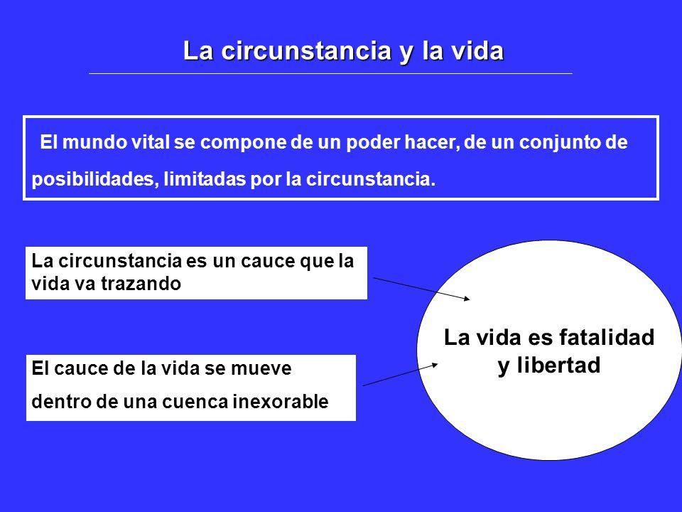 La circunstancia y la vida El mundo vital se compone de un poder hacer, de un conjunto de posibilidades, limitadas por la circunstancia.