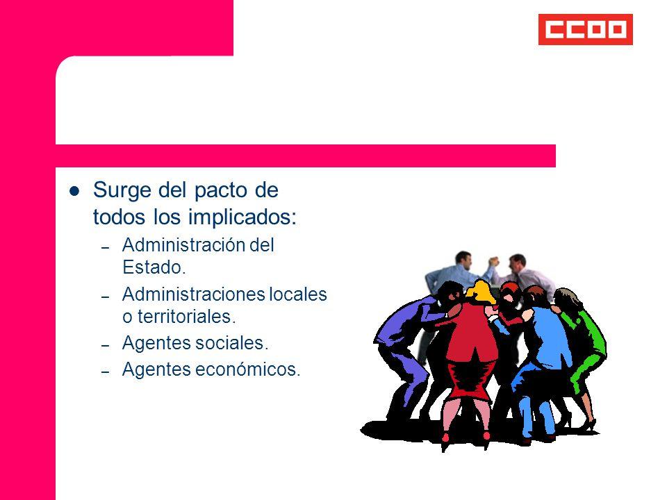 La estrategia interviene sobre dos ÁMBITOS: EMPRESA: los agentes sociales: empresariado y sindicatos.
