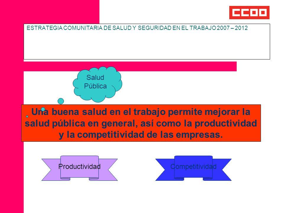 ESTRATEGIA COMUNITARIA DE SALUD Y SEGURIDAD EN EL TRABAJO 2007 – 2012 Los problemas de salud y seguridad en el trabajo suponen un elevado coste para los sistemas de protección social.