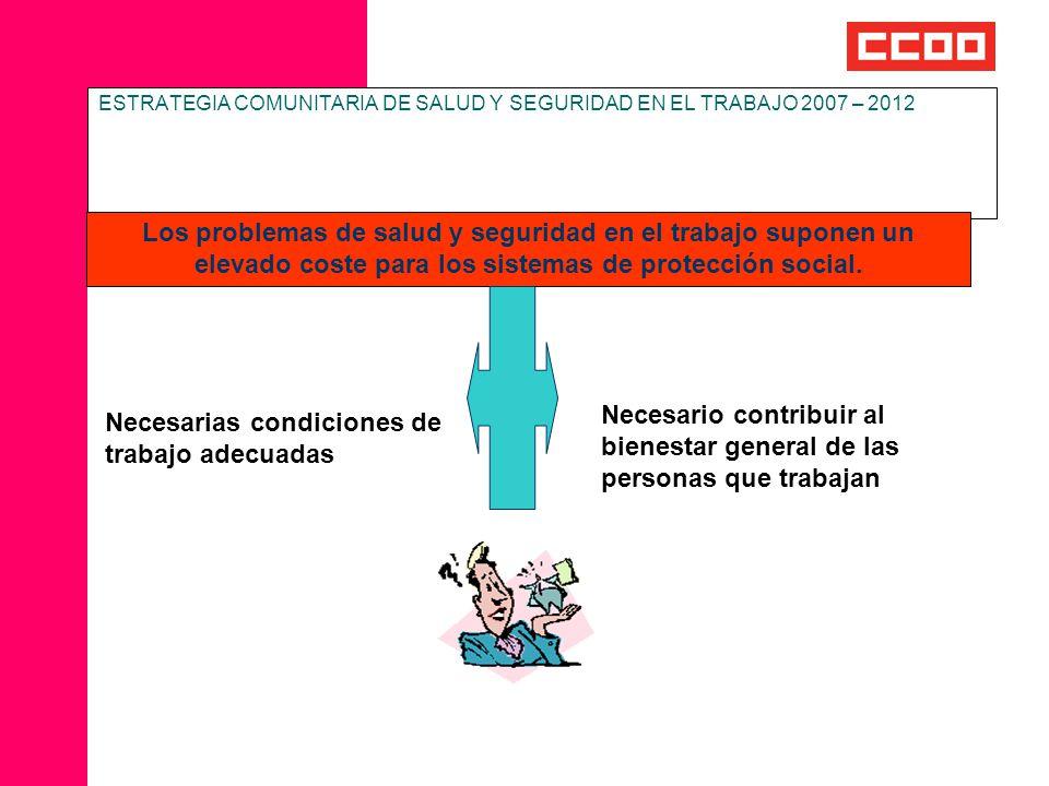 ESTRATEGIA COMUNITARIA DE SALUD Y SEGURIDAD EN EL TRABAJO 2007 – 2012 objetivo principalreducir La estrategia comunitaria de salud y seguridad en el trabajo retoma la Estrategia 2002-2006.