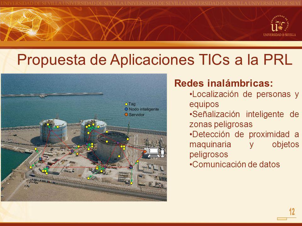 Propuesta de Aplicaciones TICs a la PRL Redes inalámbricas: Localización de personas y equipos Señalización inteligente de zonas peligrosas Detección