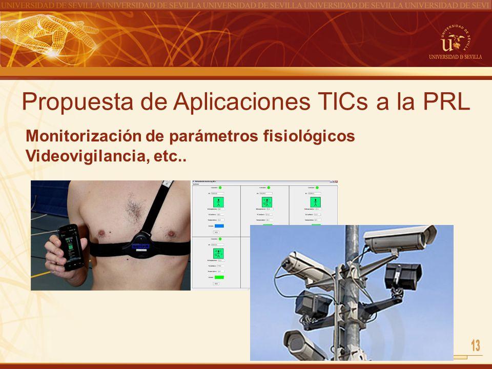 Propuesta de Aplicaciones TICs a la PRL Monitorización de parámetros fisiológicos Videovigilancia, etc..