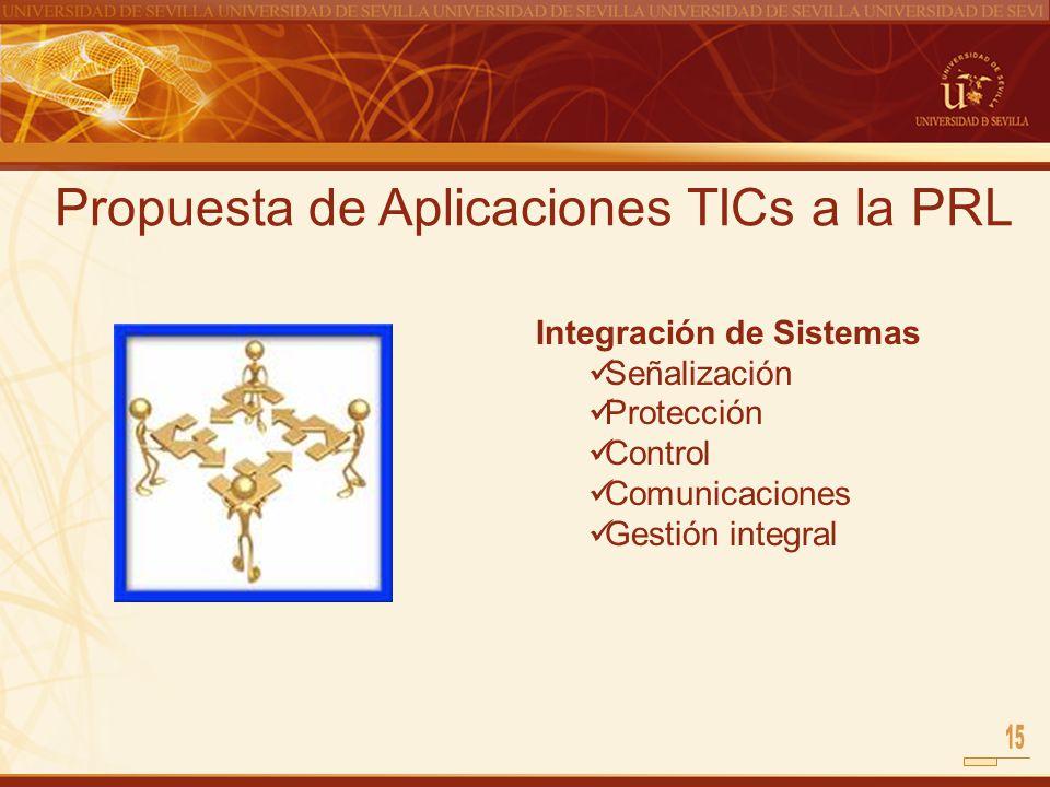 Propuesta de Aplicaciones TICs a la PRL Integración de Sistemas Señalización Protección Control Comunicaciones Gestión integral