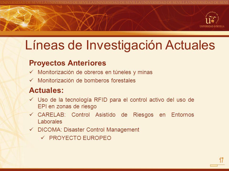 Líneas de Investigación Actuales Proyectos Anteriores Monitorización de obreros en túneles y minas Monitorización de bomberos forestales Actuales: Uso