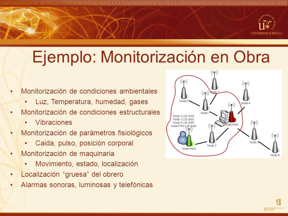 Ejemplo: Monitorización en Obra Monitorización de condiciones ambientales Luz, Temperatura, humedad, gases Monitorización de condiciones estructurales