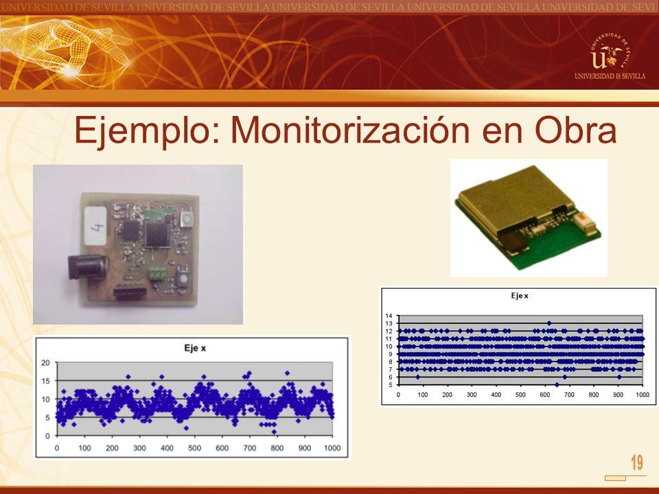 Ejemplo: Monitorización en Obra